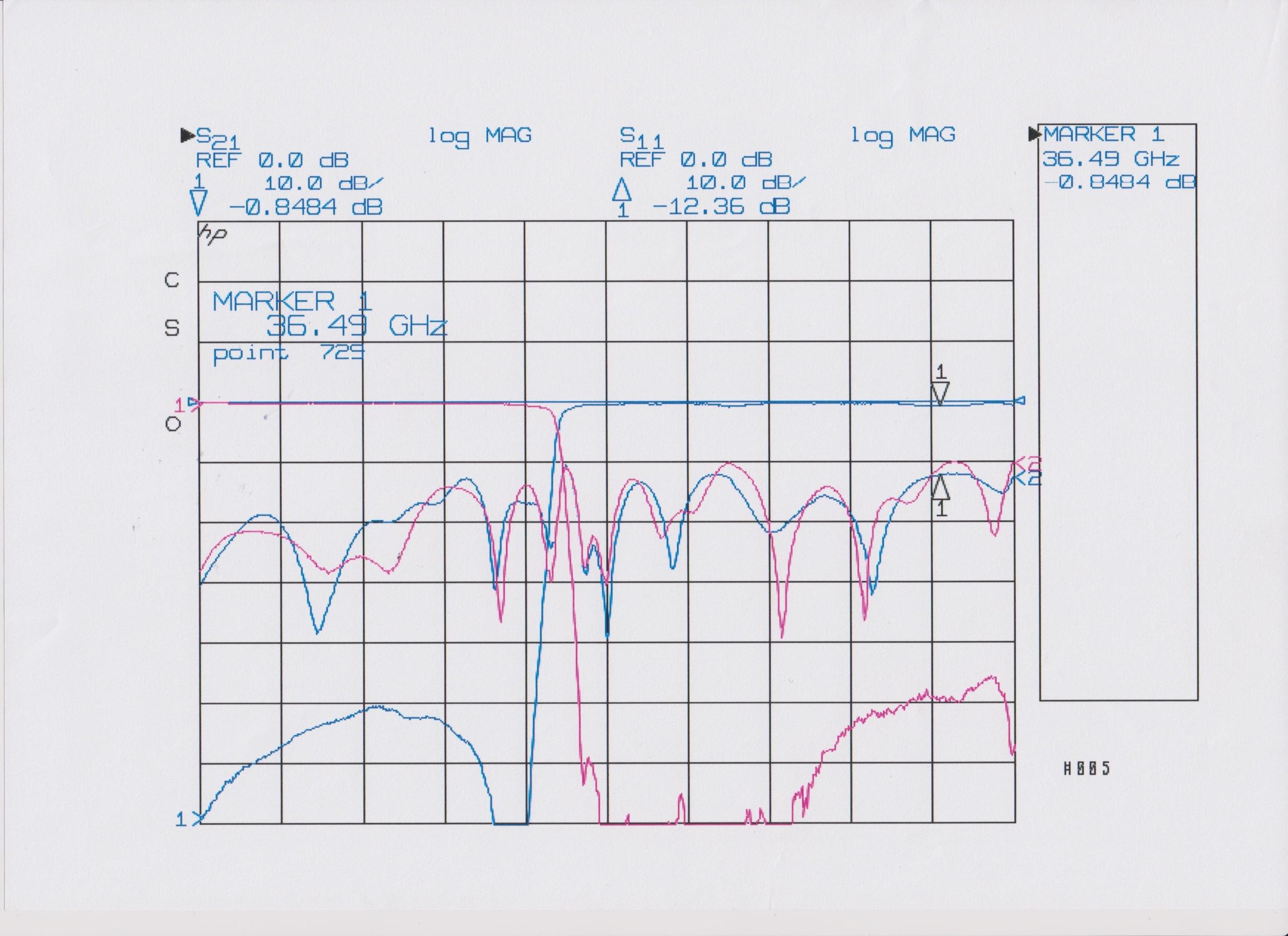 Diplexer 18 - 40 GHz
