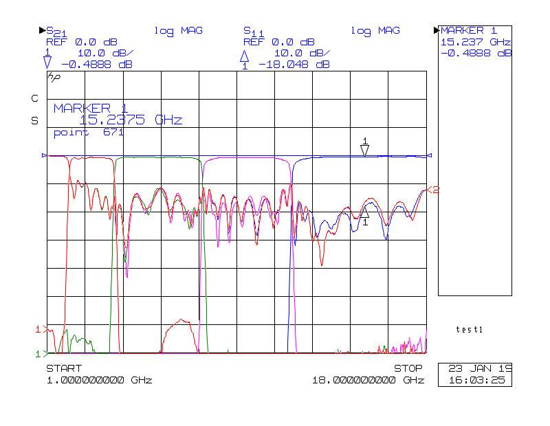 Quad41218C Plot