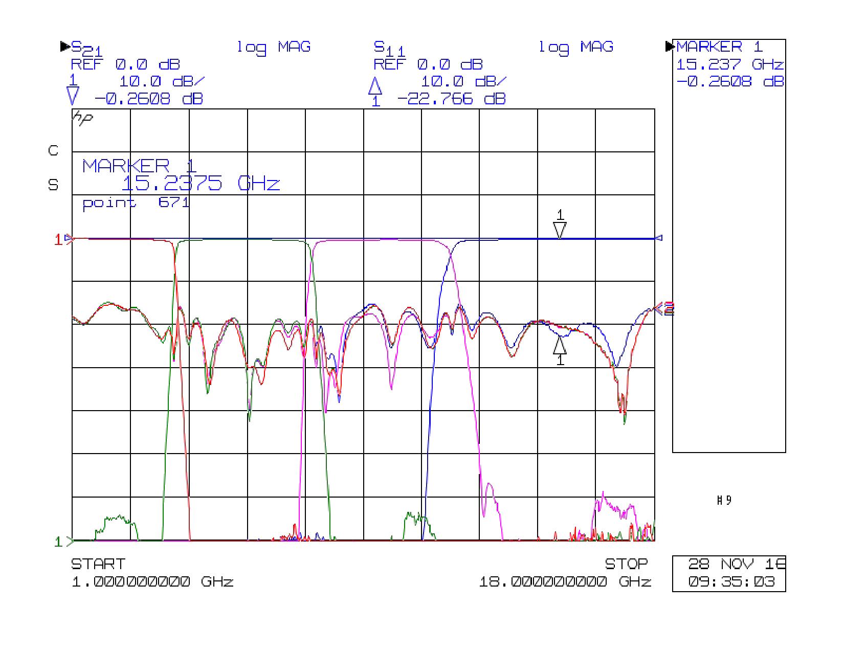 Quad481218A Plot