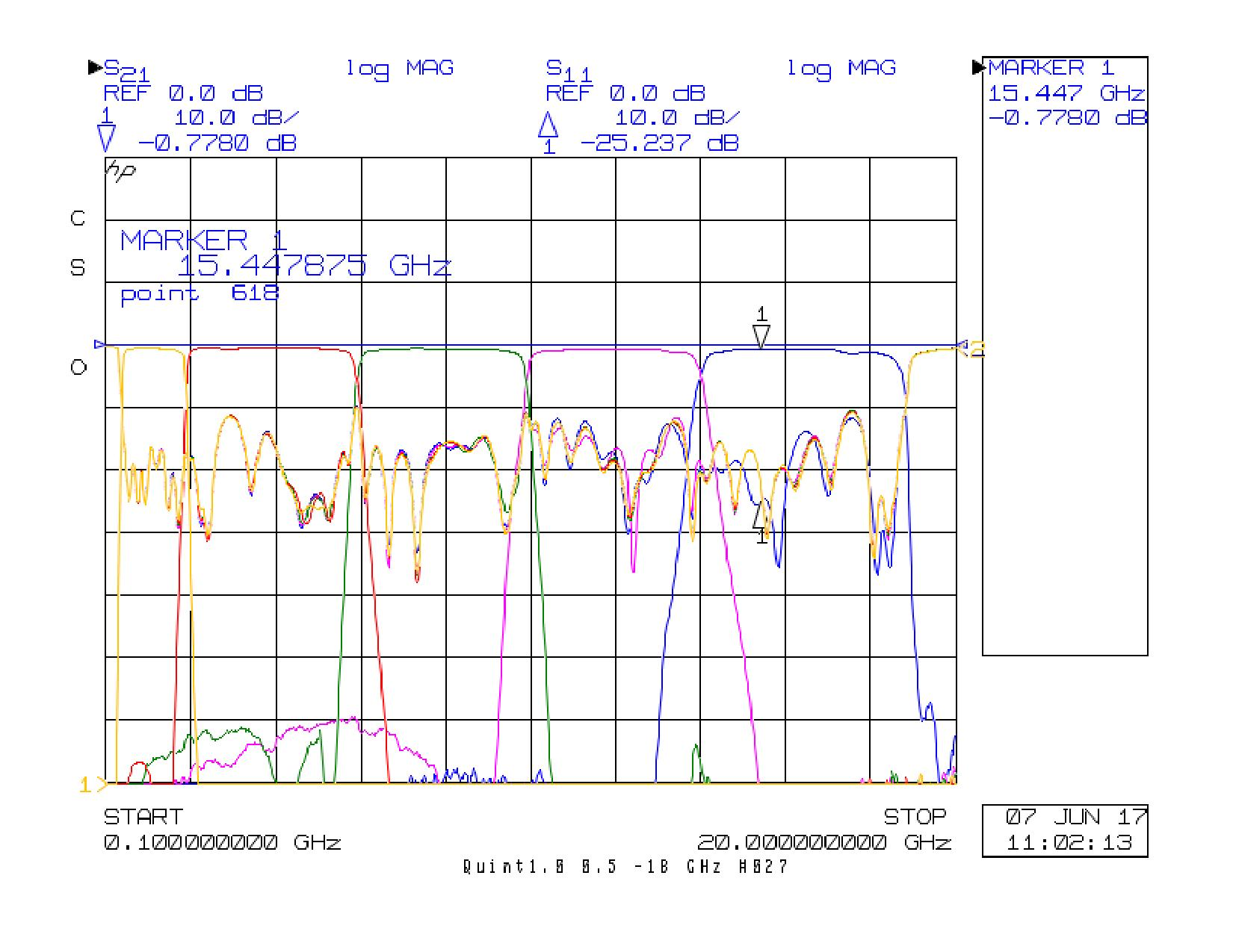 Qunit 10.5 - 18 GHz Plot