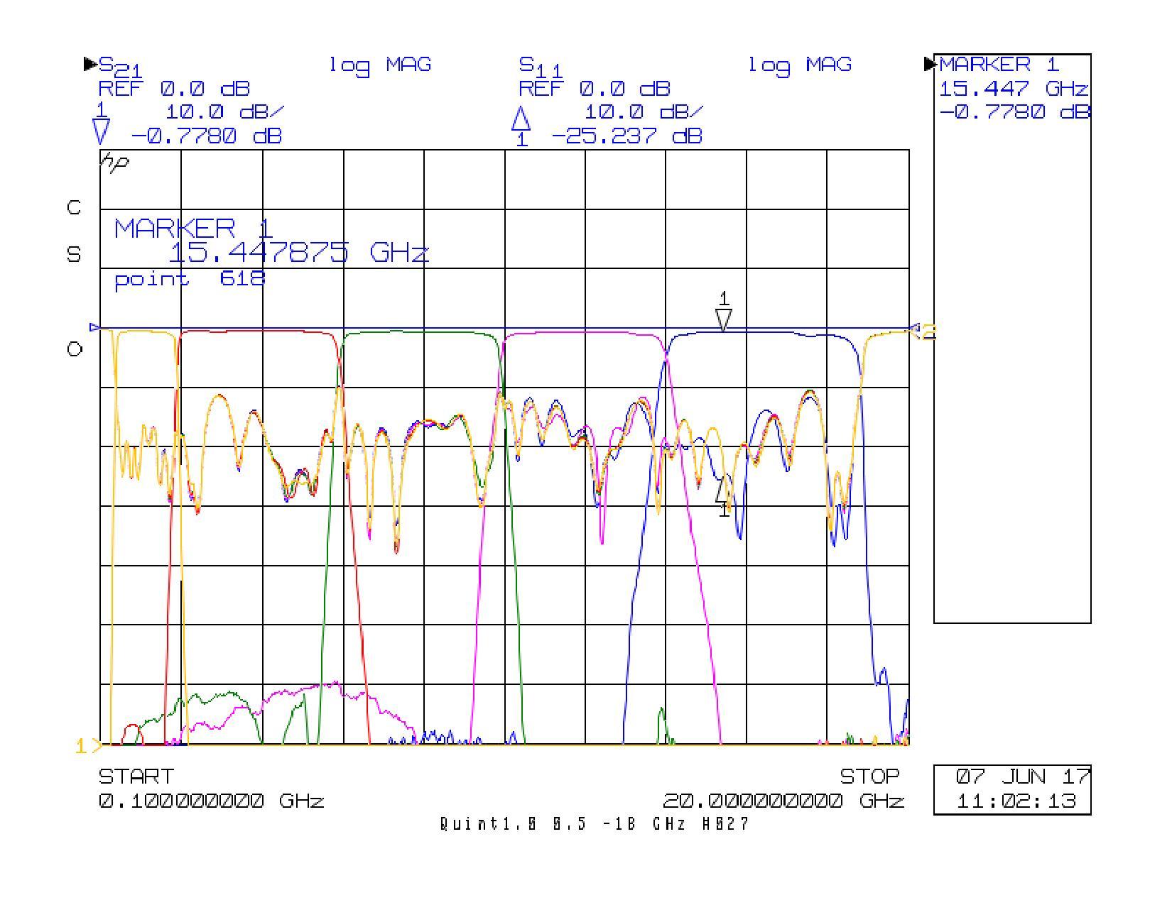 Qunit 10.5 - 18 GHz Plot