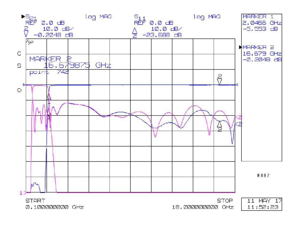 DP2T18A002 Plot