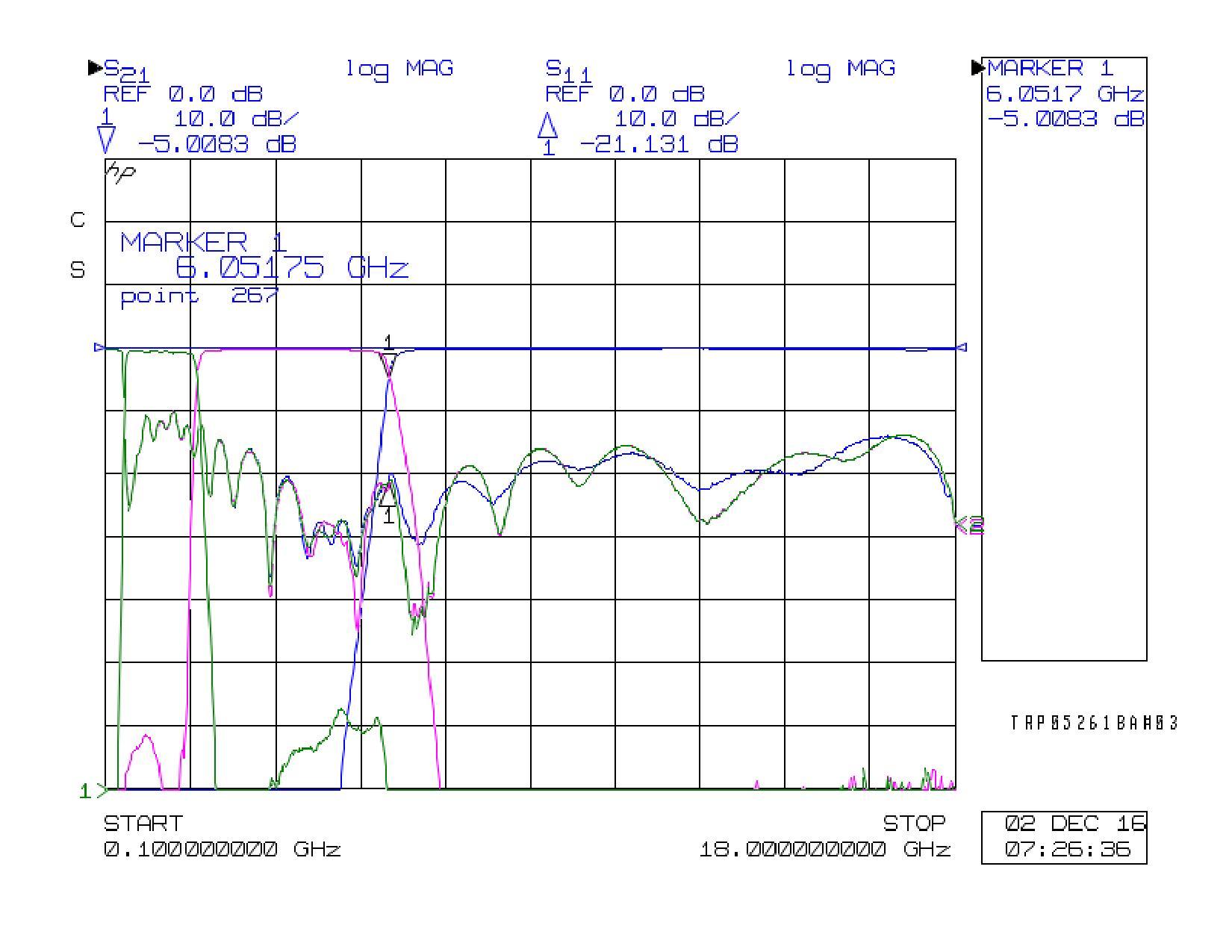 TRP052618A03 Plot